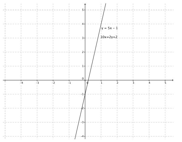 Eureka Math 8th Grade Module 4 Lesson 28 Problem Set Answer Key 10