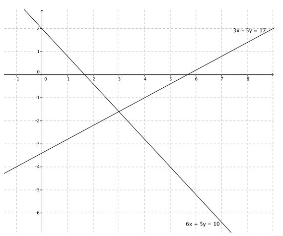 Eureka Math 8th Grade Module 4 Lesson 28 Problem Set Answer Key 11