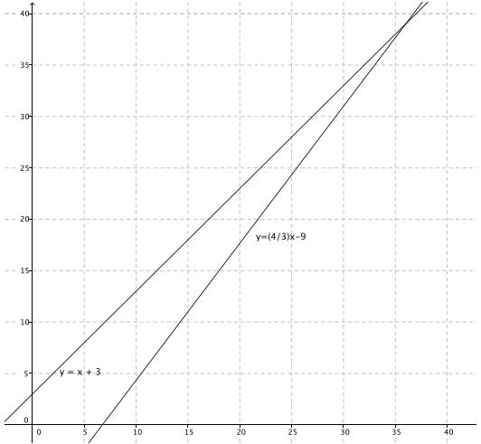 Eureka Math 8th Grade Module 4 Lesson 28 Problem Set Answer Key 12