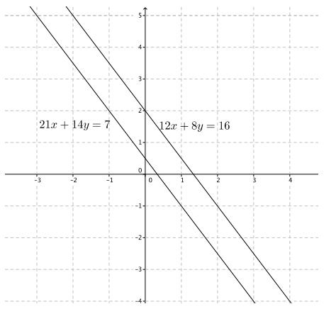 Eureka Math 8th Grade Module 4 Lesson 28 Problem Set Answer Key 14