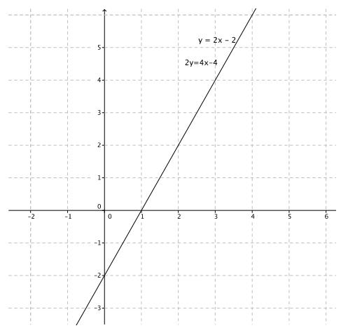 Eureka Math 8th Grade Module 4 Lesson 28 Problem Set Answer Key 3