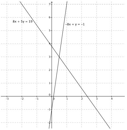 Eureka Math 8th Grade Module 4 Lesson 28 Problem Set Answer Key 4