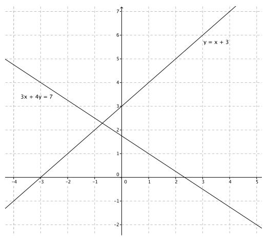 Eureka Math 8th Grade Module 4 Lesson 28 Problem Set Answer Key 5