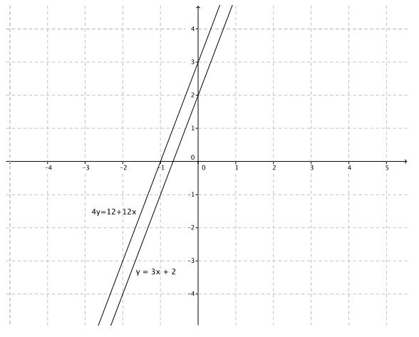 Eureka Math 8th Grade Module 4 Lesson 28 Problem Set Answer Key 6