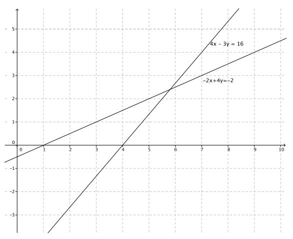 Eureka Math 8th Grade Module 4 Lesson 28 Problem Set Answer Key 7
