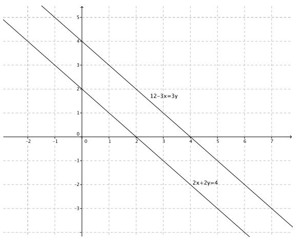 Eureka Math 8th Grade Module 4 Lesson 28 Problem Set Answer Key 8