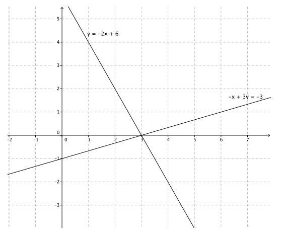 Eureka Math 8th Grade Module 4 Lesson 28 Problem Set Answer Key 9