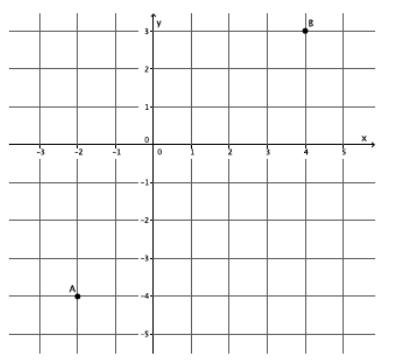 Eureka Math 8th Grade Module 7 Lesson 17 Problem Set Answer Key 1