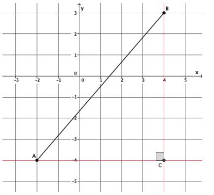 Eureka Math 8th Grade Module 7 Lesson 17 Problem Set Answer Key 2
