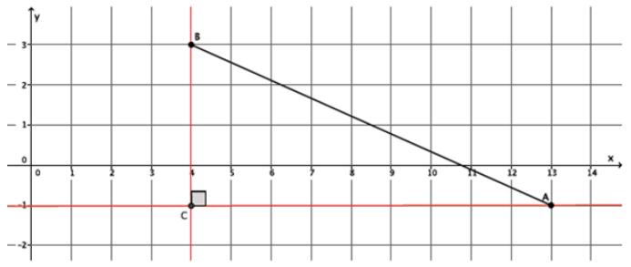 Eureka Math 8th Grade Module 7 Lesson 17 Problem Set Answer Key 4