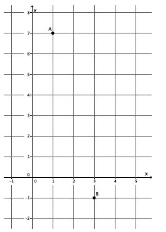 Eureka Math 8th Grade Module 7 Lesson 17 Problem Set Answer Key 5
