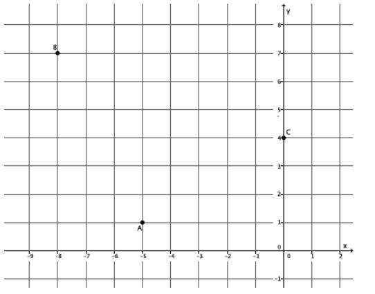 Eureka Math 8th Grade Module 7 Lesson 17 Problem Set Answer Key 9