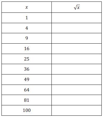 Eureka Math 8th Grade Module 7 Lesson 22 Problem Set Answer Key 5