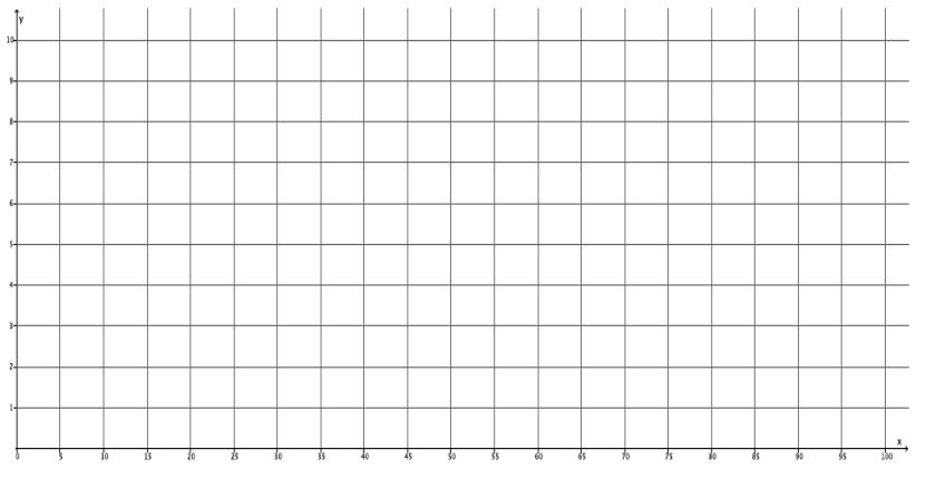 Eureka Math 8th Grade Module 7 Lesson 22 Problem Set Answer Key 6