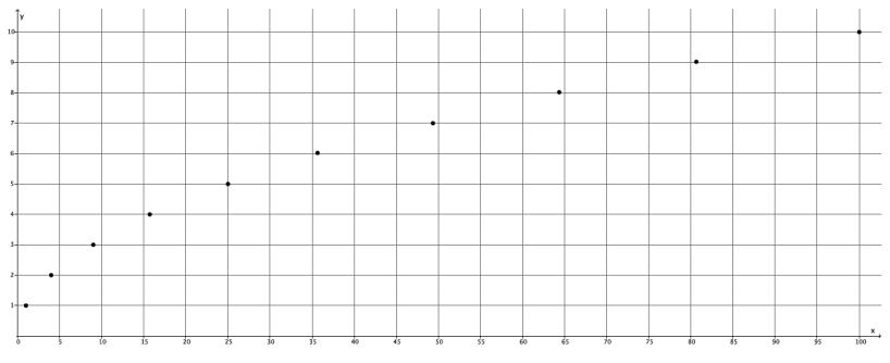 Eureka Math 8th Grade Module 7 Lesson 22 Problem Set Answer Key 8