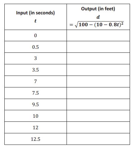 Eureka Math 8th Grade Module 7 Lesson 23 Problem Set Answer Key 1