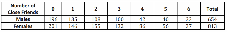 Eureka Math Albegra 1 Module 2 End of Module Assessment Task Answer Key 1