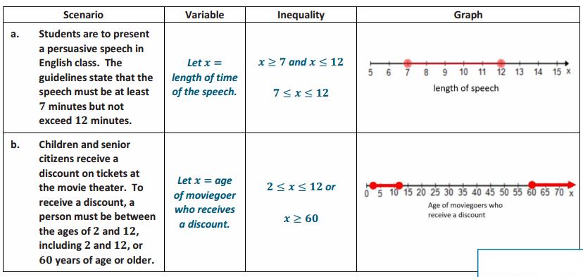 Eureka Math Algebra 1 Module 1 Lesson 15 Exercise Answer Key 28