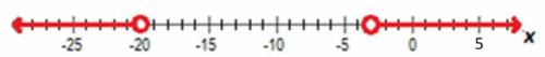 Eureka Math Algebra 1 Module 1 Lesson 16 Problem Set Answer Key 39
