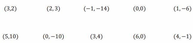 Eureka Math Algebra 1 Module 1 Lesson 20 Exercise Answer Key 1