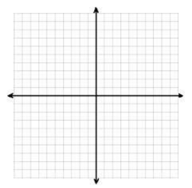 Eureka Math Algebra 1 Module 1 Lesson 20 Exercise Answer Key 19.1