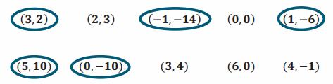 Eureka Math Algebra 1 Module 1 Lesson 20 Exercise Answer Key 2