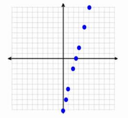 Eureka Math Algebra 1 Module 1 Lesson 20 Exercise Answer Key 20