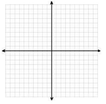 Eureka Math Algebra 1 Module 1 Lesson 20 Exercise Answer Key 24.1