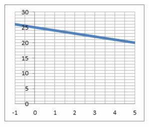 Eureka Math Algebra 1 Module 1 Lesson 20 Exercise Answer Key 25