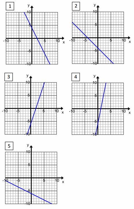 Eureka Math Algebra 1 Module 1 Lesson 20 Problem Set Answer Key 35