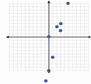 Eureka Math Algebra 1 Module 1 Lesson 21 Exercise Answer Key 3
