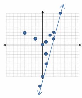 Eureka Math Algebra 1 Module 1 Lesson 21 Exercise Answer Key 4
