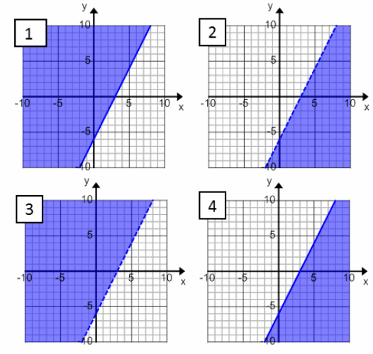 Eureka Math Algebra 1 Module 1 Lesson 21 Problem Set Answer Key 15