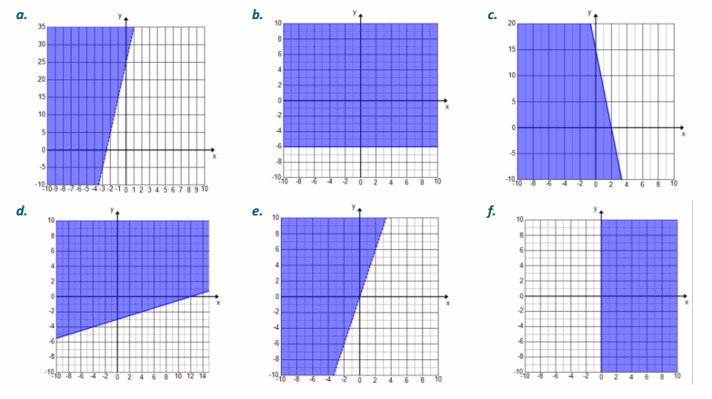 Eureka Math Algebra 1 Module 1 Lesson 21 Problem Set Answer Key 20