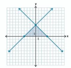 Eureka Math Algebra 1 Module 1 Lesson 22 Exercise Answer Key 29