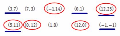 Eureka Math Algebra 1 Module 1 Lesson 22 Opening Exercise Answer Key 2