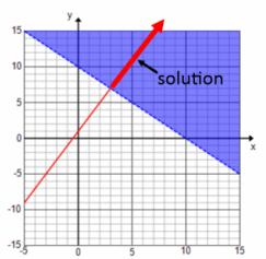 Eureka Math Algebra 1 Module 1 Lesson 22 Opening Exercise Answer Key 3