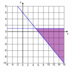 Eureka Math Algebra 1 Module 1 Lesson 22 Problem Set Answer Key 36