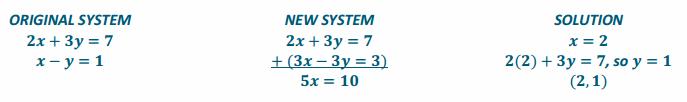 Eureka Math Algebra 1 Module 1 Lesson 23 Exercise Answer Key 31