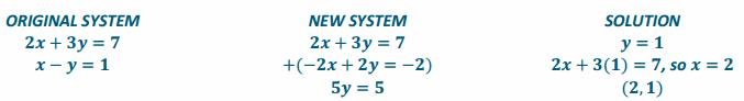 Eureka Math Algebra 1 Module 1 Lesson 23 Exercise Answer Key 33