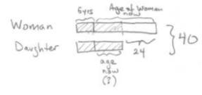 Eureka Math Algebra 1 Module 1 Lesson 25 Problem Set Answer Key 36