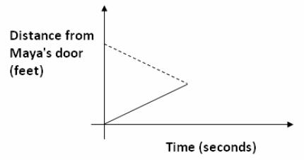 Eureka Math Algebra 1 Module 1 Lesson 5 Example Answer Key 1
