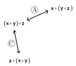 Eureka Math Algebra 1 Module 1 Lesson 7 Exercise Answer Key 10