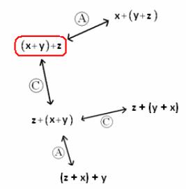 Eureka Math Algebra 1 Module 1 Lesson 7 Exercise Answer Key 11