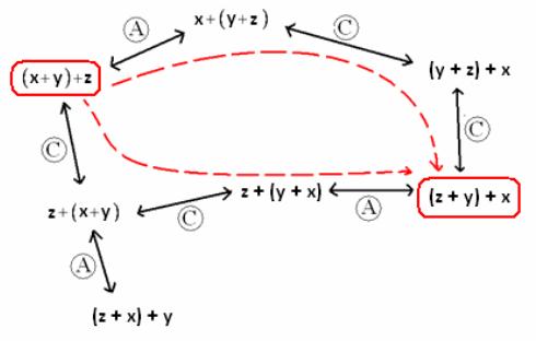 Eureka Math Algebra 1 Module 1 Lesson 7 Exercise Answer Key 12