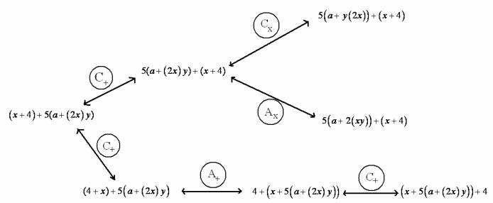 Eureka Math Algebra 1 Module 1 Lesson 7 Exercise Answer Key 21
