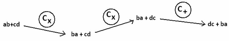 Eureka Math Algebra 1 Module 1 Lesson 7 Problem Set Answer Key 24