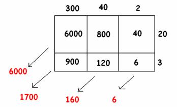 Eureka Math Algebra 1 Module 1 Lesson 9 Exercise Answer Key 1