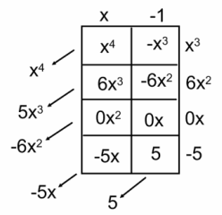 Eureka Math Algebra 1 Module 1 Lesson 9 Exercise Answer Key 2