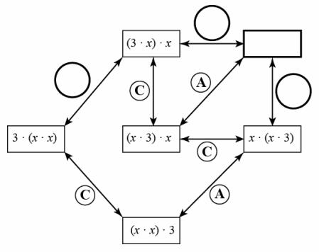 Eureka Math Algebra 1 Module 1 Mid Module Assessment Task Answer Key 30